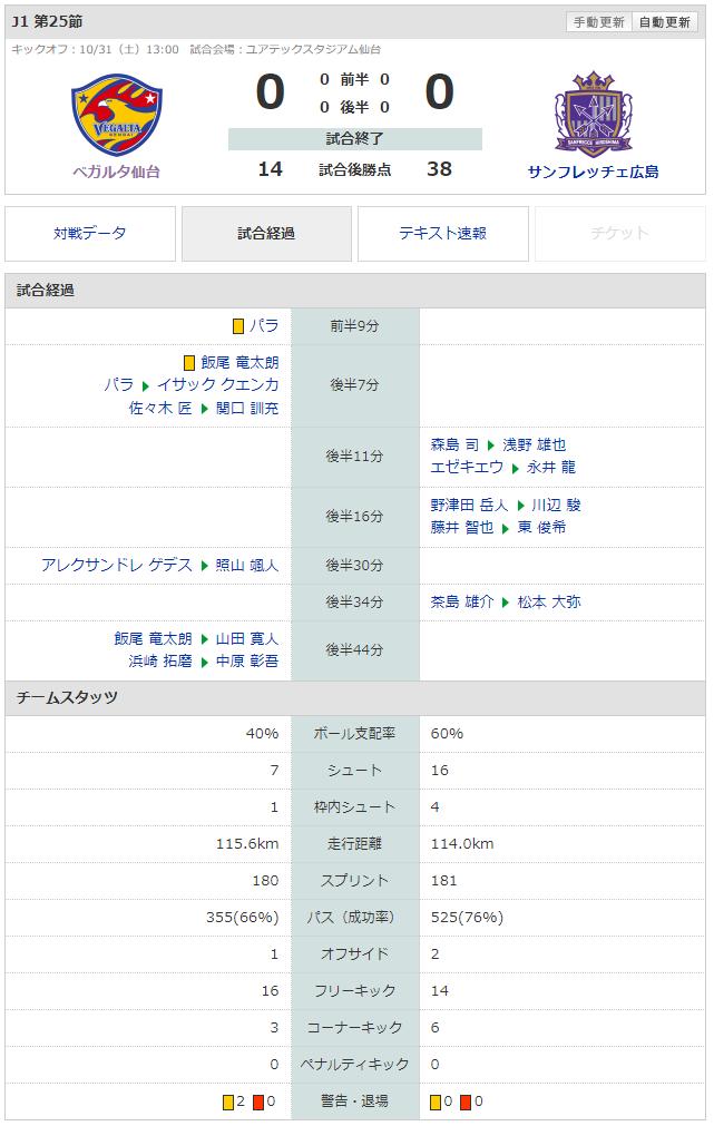 f:id:Hakurei:20201101081228p:plain