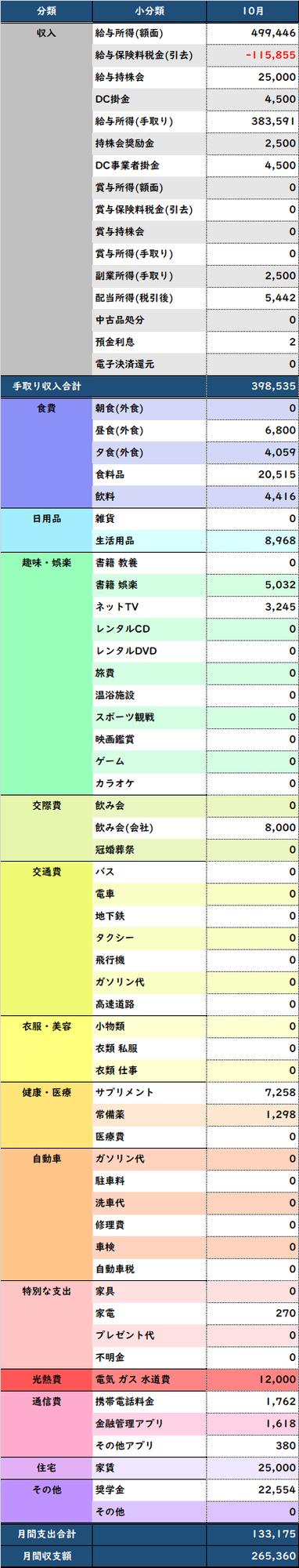 f:id:Hakurei:20201123100203p:plain