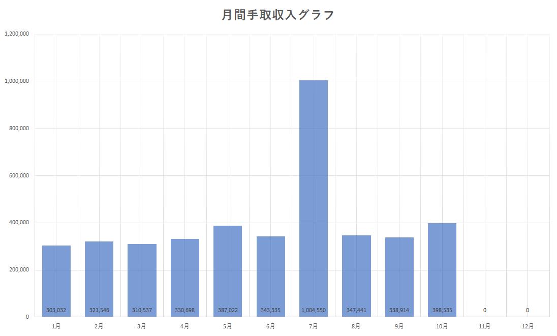 f:id:Hakurei:20201123100616p:plain