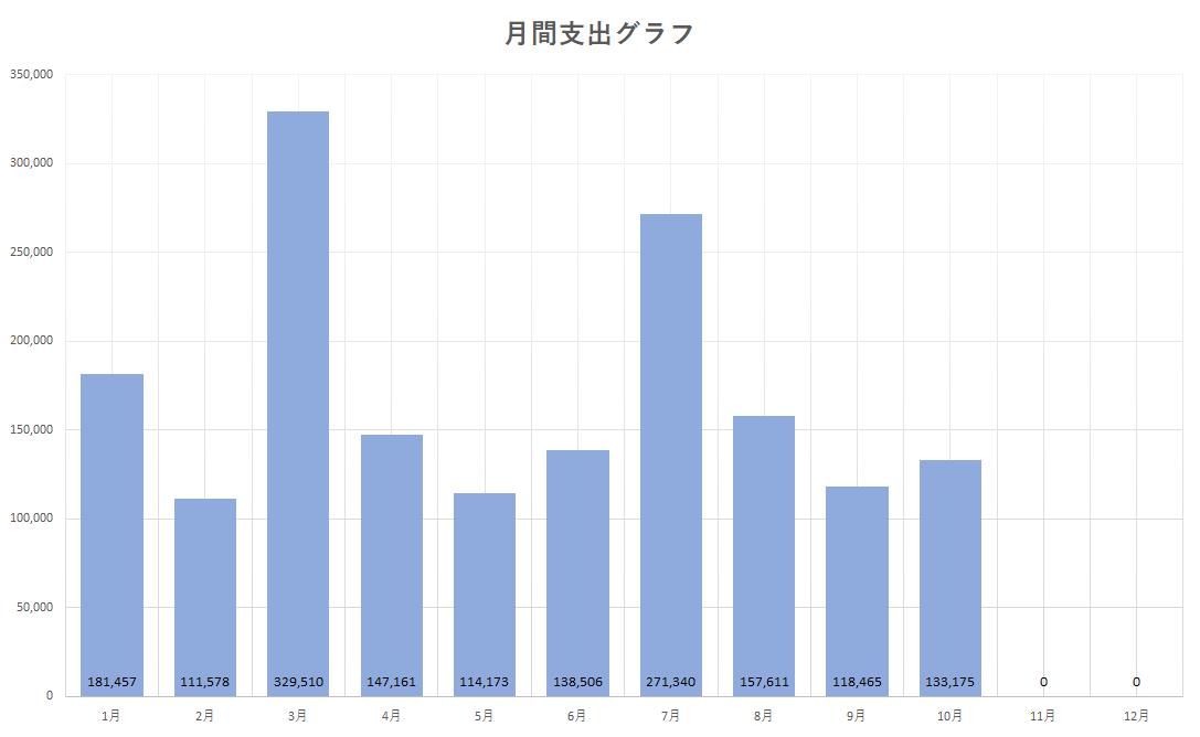 f:id:Hakurei:20201123103534p:plain