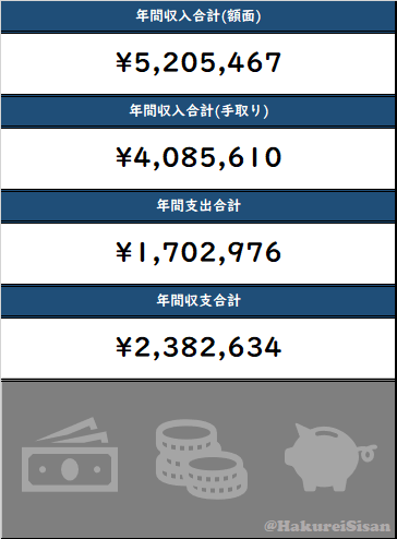 f:id:Hakurei:20201123104253p:plain