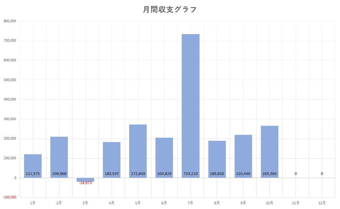 f:id:Hakurei:20201123104301p:plain