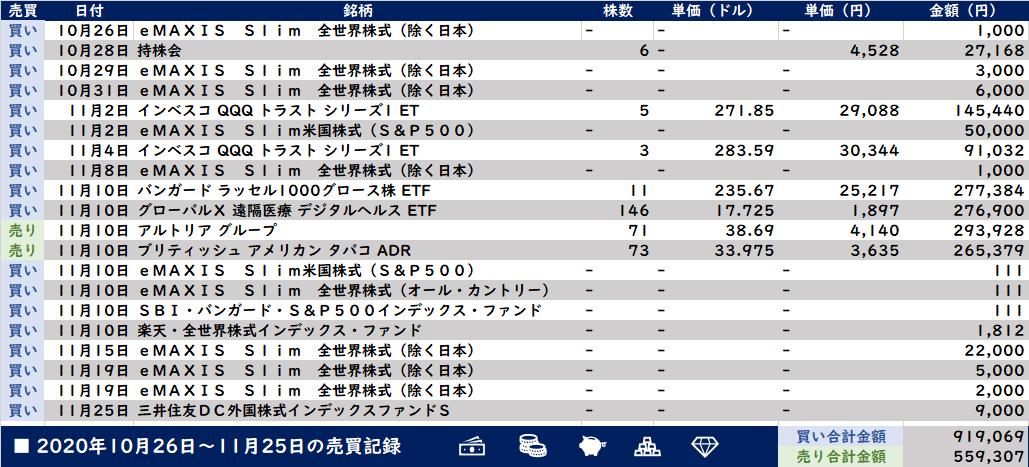 f:id:Hakurei:20201129092601p:plain