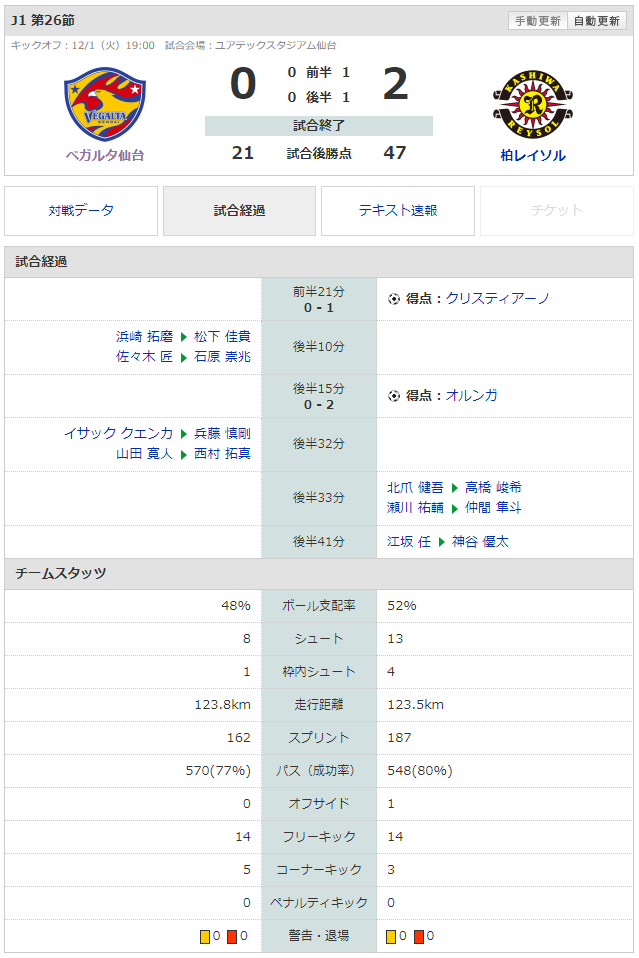 f:id:Hakurei:20201206064359p:plain
