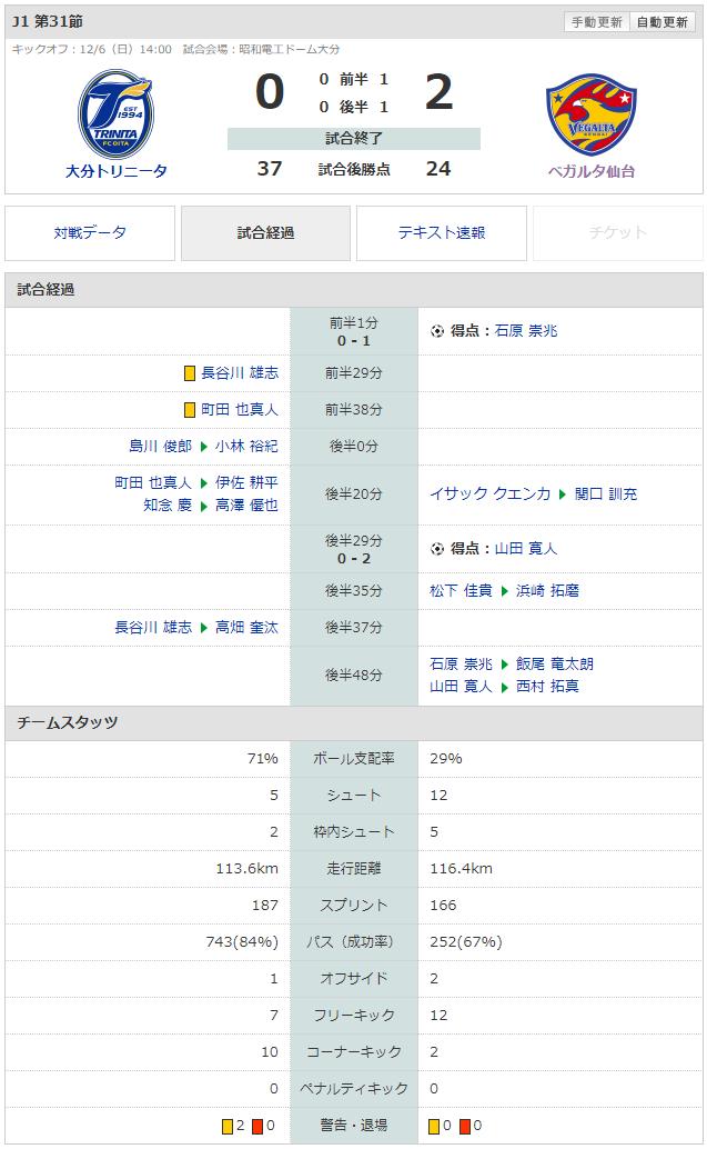 f:id:Hakurei:20201206162148p:plain