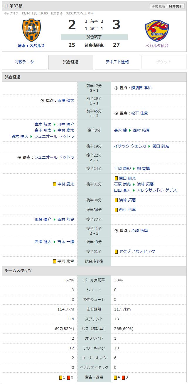f:id:Hakurei:20201220091147p:plain