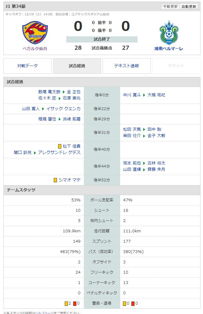 f:id:Hakurei:20201220093915p:plain