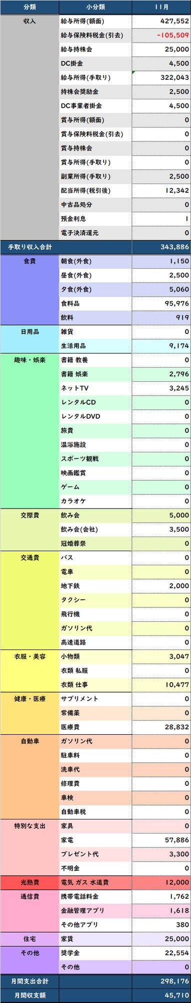 f:id:Hakurei:20201226201649p:plain