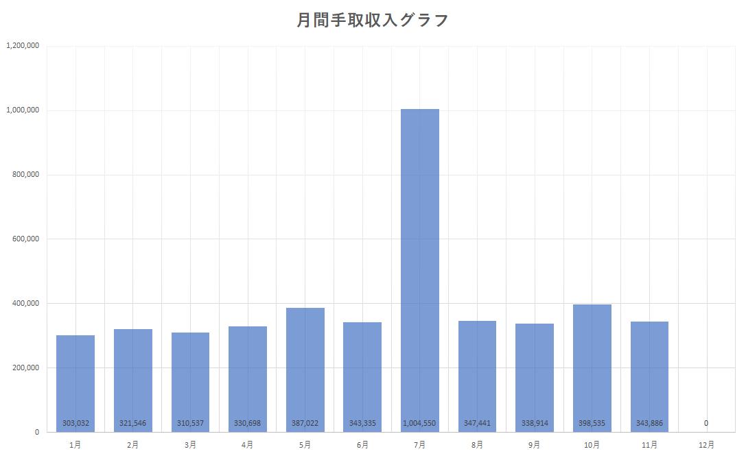 f:id:Hakurei:20201226202037p:plain