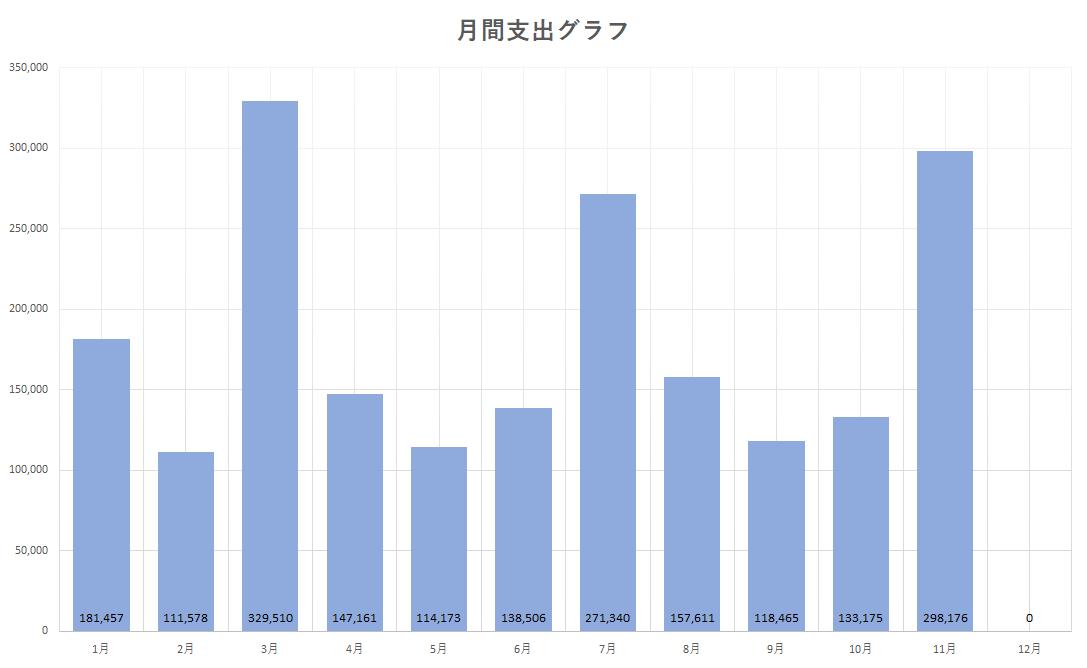 f:id:Hakurei:20201226203709p:plain