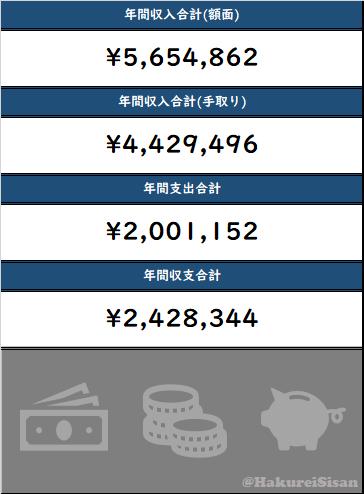 f:id:Hakurei:20201226204128p:plain
