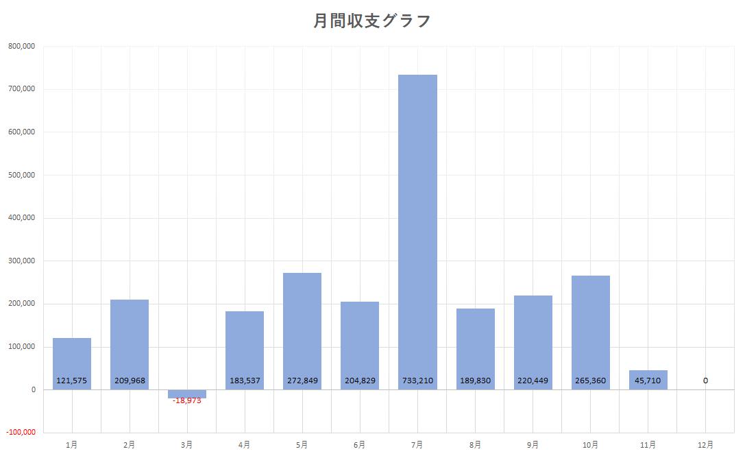 f:id:Hakurei:20201226204208p:plain