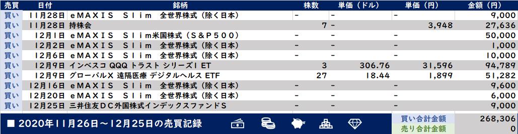 f:id:Hakurei:20201227101203p:plain