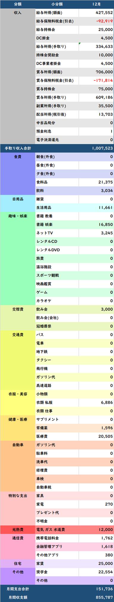 f:id:Hakurei:20210123204554p:plain