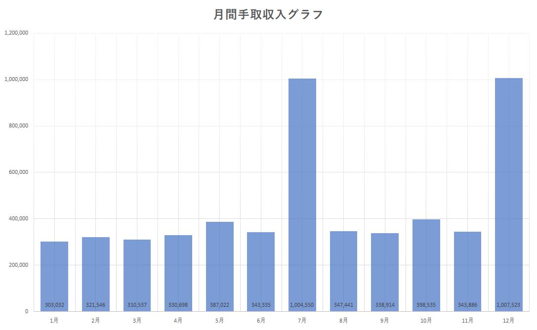 f:id:Hakurei:20210123205053p:plain
