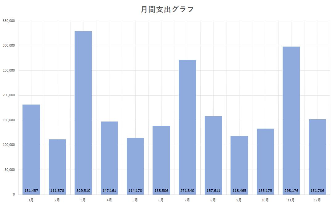 f:id:Hakurei:20210123205107p:plain