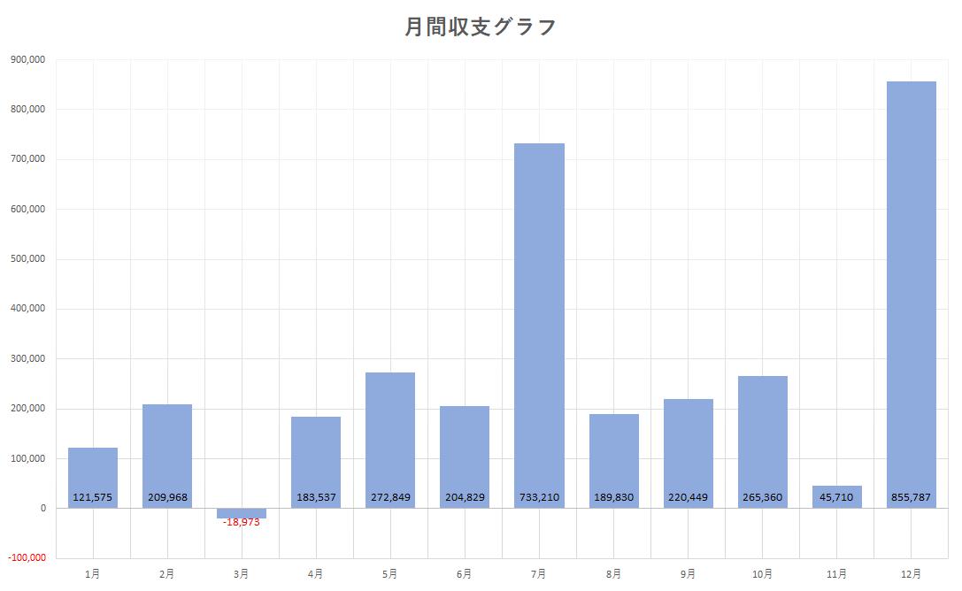 f:id:Hakurei:20210123205124p:plain