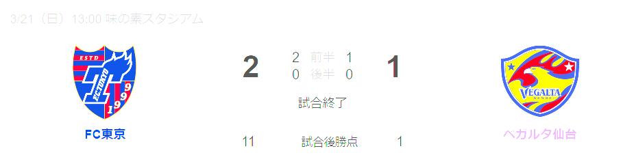 f:id:Hakurei:20210325085435p:plain
