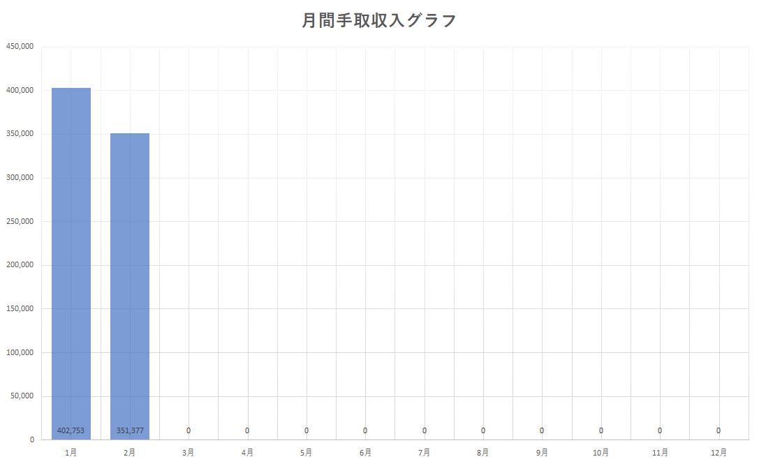 f:id:Hakurei:20210328100413p:plain