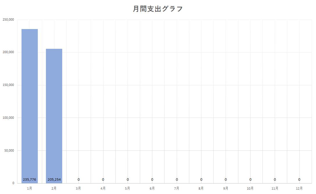 f:id:Hakurei:20210328100422p:plain