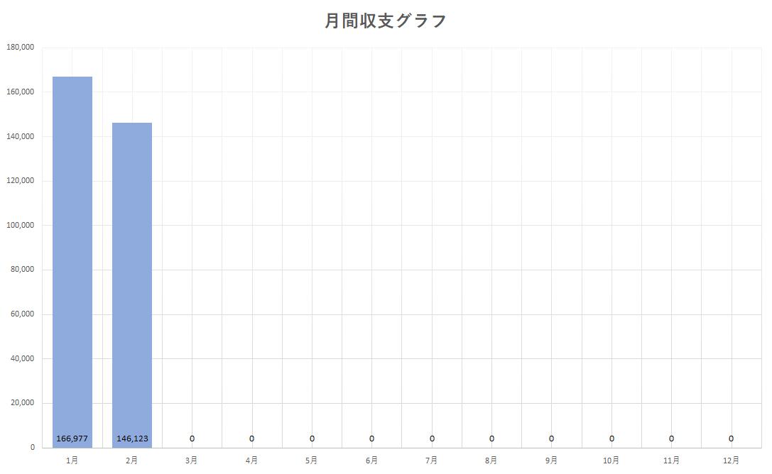 f:id:Hakurei:20210328100432p:plain