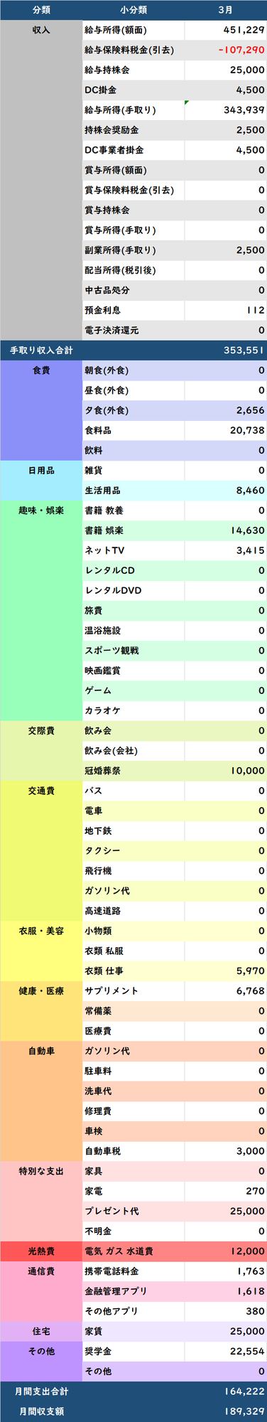 f:id:Hakurei:20210424122630p:plain