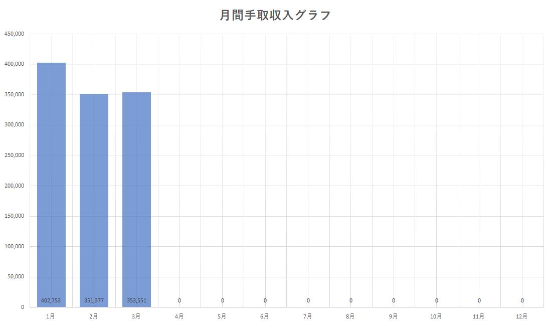 f:id:Hakurei:20210424122747p:plain
