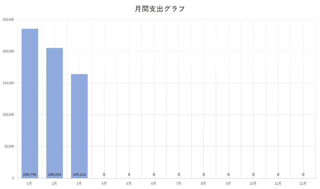 f:id:Hakurei:20210424122802p:plain