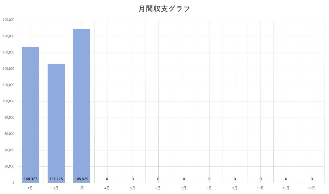 f:id:Hakurei:20210424122814p:plain