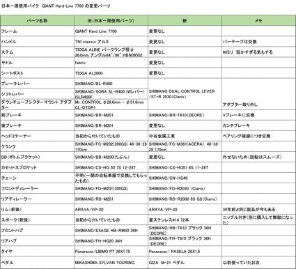 f:id:Hakuto-MA:20200425205705p:plain