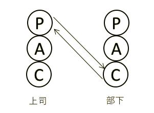 f:id:Hakuto-MA:20201023233505p:plain