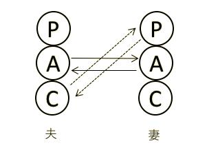 f:id:Hakuto-MA:20201023233941p:plain