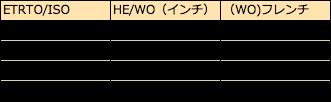 f:id:Hakuto-MA:20201031025710p:plain