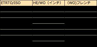f:id:Hakuto-MA:20201031030003p:plain