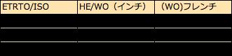 f:id:Hakuto-MA:20201031030105p:plain