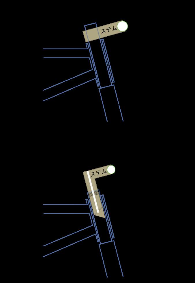 f:id:Hakuto-MA:20201114015800p:plain