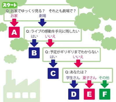 f:id:Hakuto-MA:20201123013925p:plain