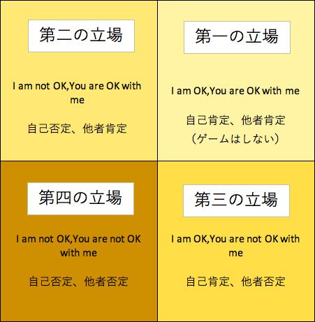 f:id:Hakuto-MA:20201222001713p:plain