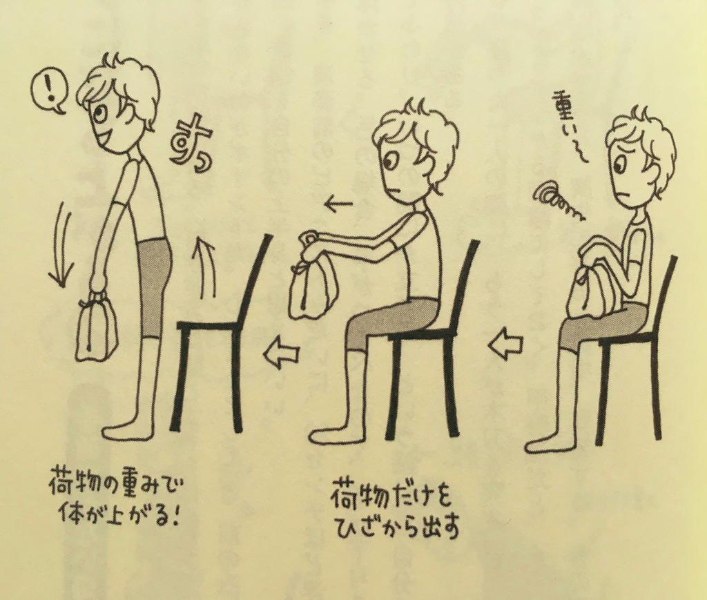 f:id:Hakuto-MA:20210118214812p:plain