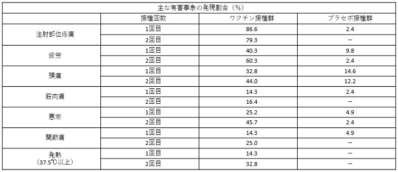 f:id:Hakuto-MA:20210219233152p:plain