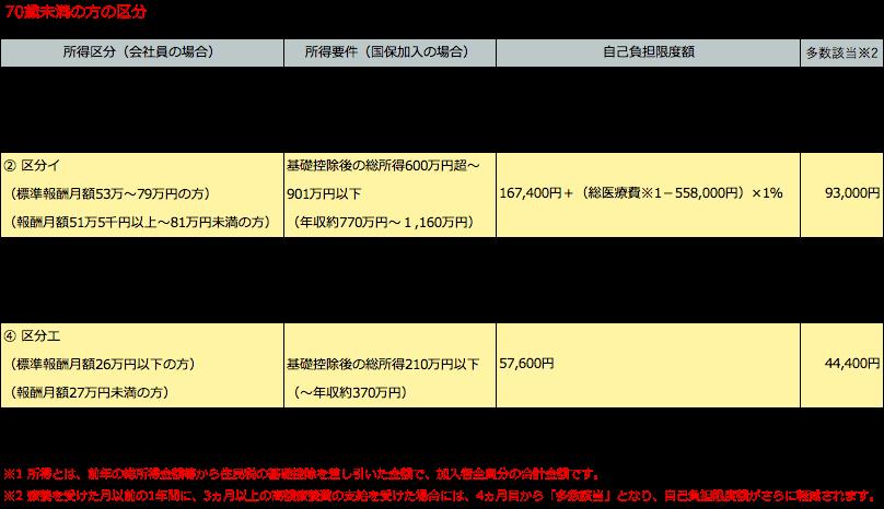f:id:Hakuto-MA:20210413213922p:plain