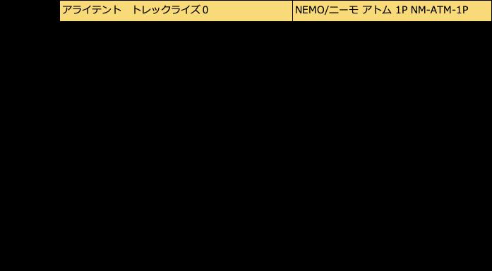 f:id:Hakuto-MA:20210907235438p:plain