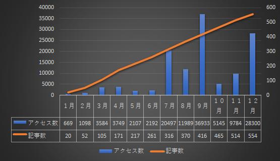 f:id:HamUsa:20200103221020p:plain