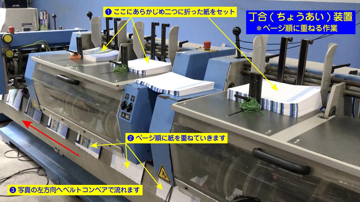 f:id:Hamakichi:20200812113047j:plain
