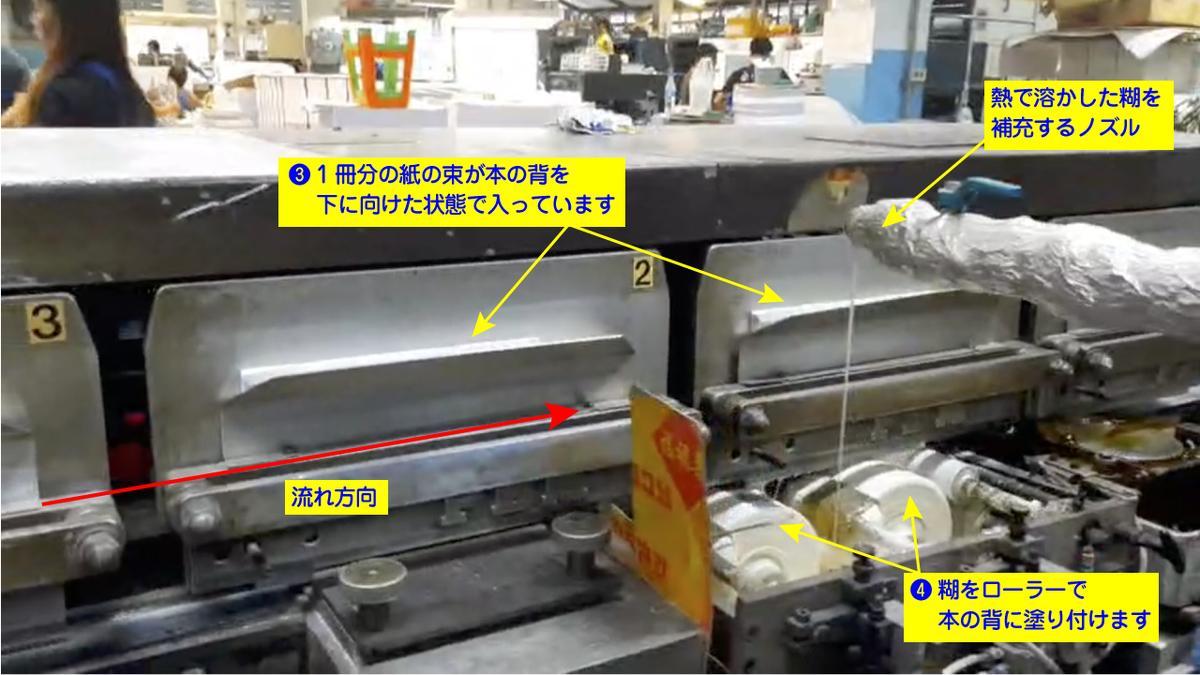 f:id:Hamakichi:20200812113804j:plain
