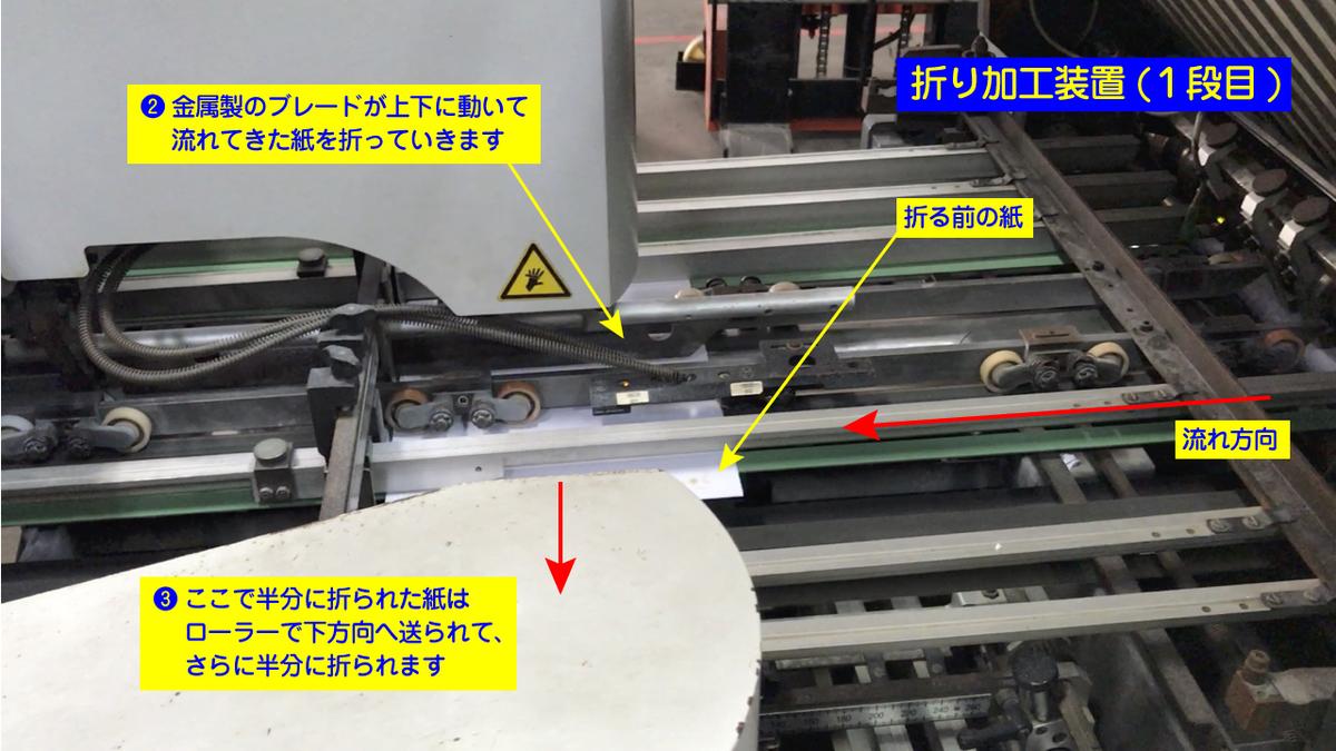 f:id:Hamakichi:20200812114610j:plain