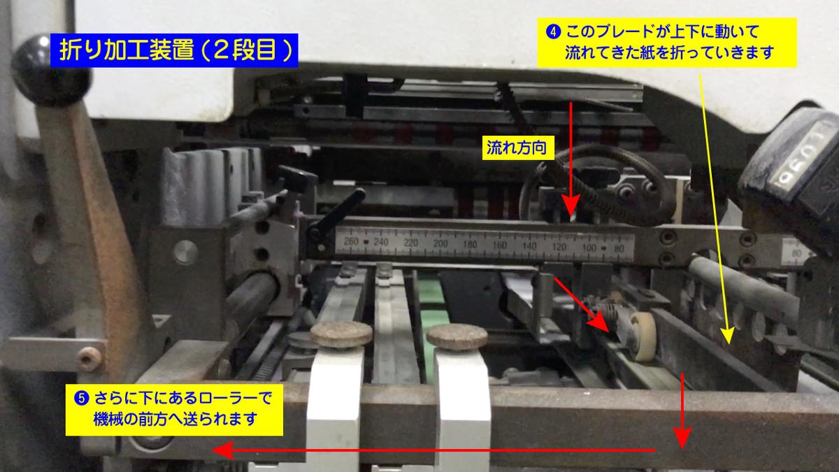 f:id:Hamakichi:20200812114640j:plain