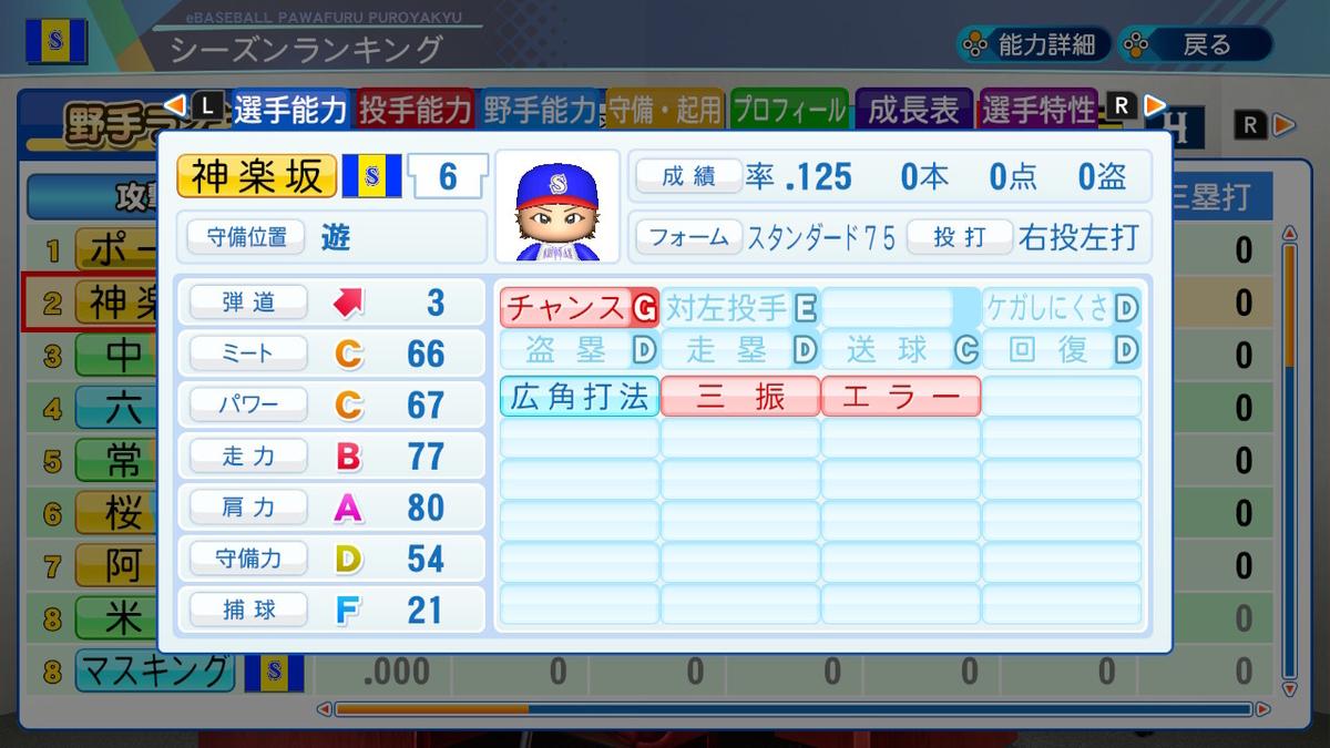 f:id:Hamanokarisuma2:20201009231717j:plain