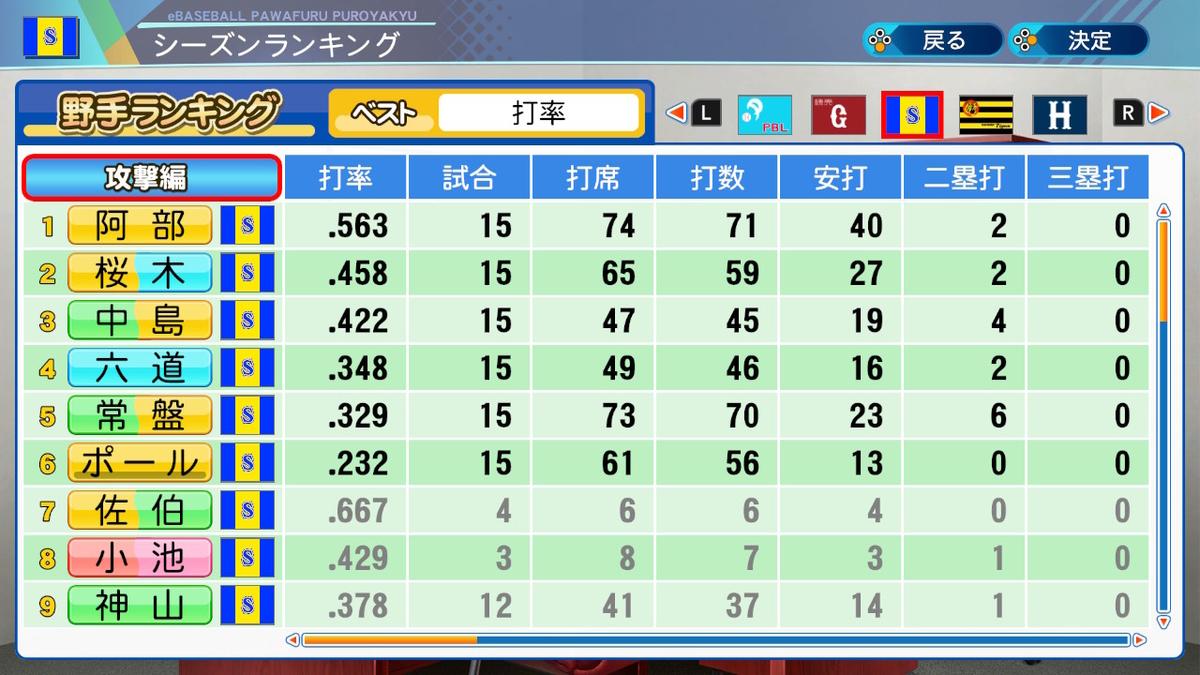 f:id:Hamanokarisuma2:20201014234324j:plain