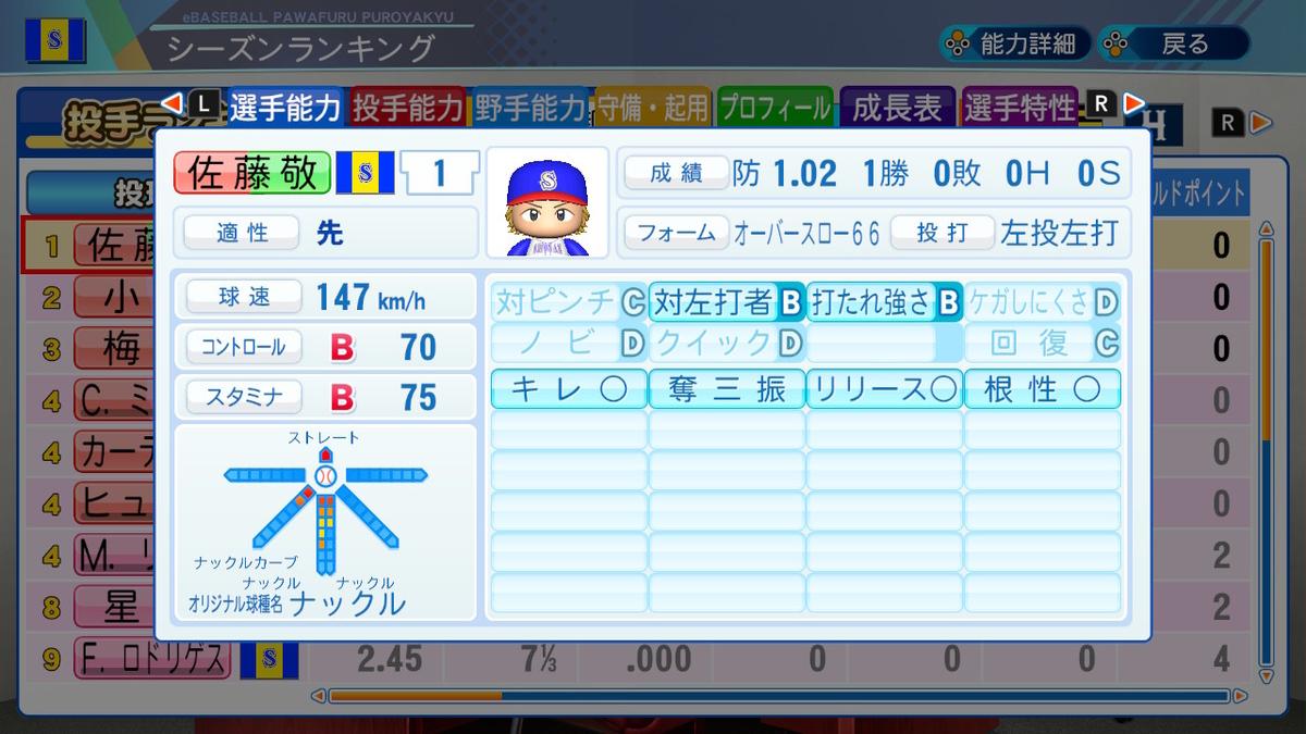 f:id:Hamanokarisuma2:20201014234906j:plain